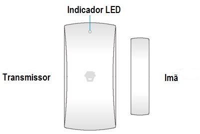 Detector porta/janela sem fio chuango G5